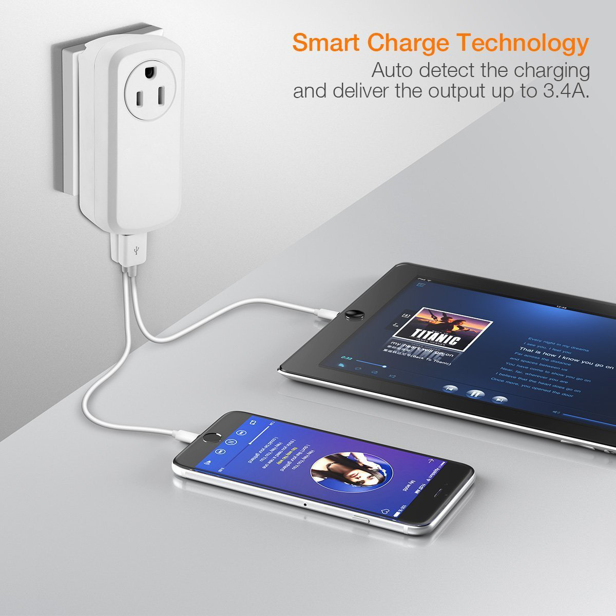 360° Electrical Outlet With 3.4A Dual Port USB Wall Charger
