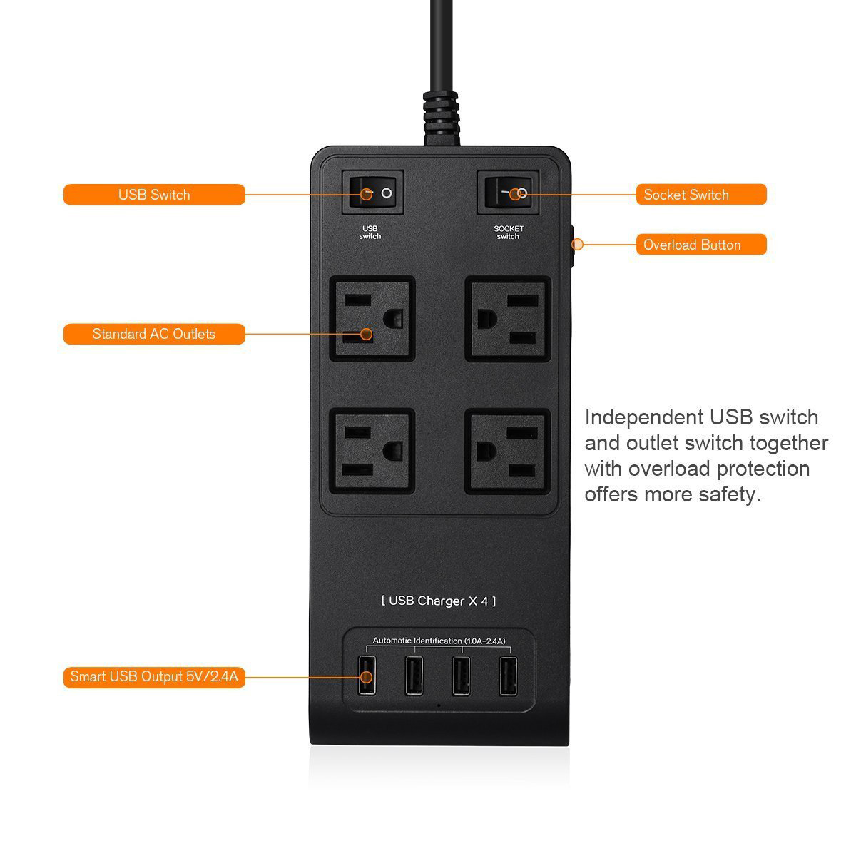 Electrical Power Bar 4 Outlet Power Strip With USB Charging Ports